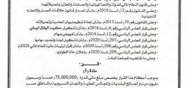 الرئاسي يخصص 75 مليون دينار للبلديات الليبية لمواجهة كورونا
